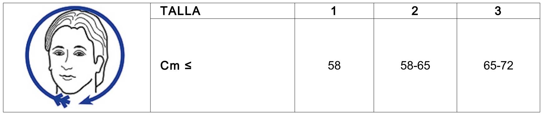 Guía de tallas Careta PBT 1600N