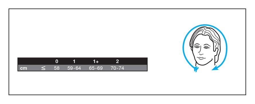 Guía de tallas Careta PBT HEMA 1600N