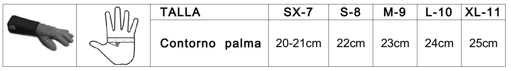 Guía de tallas Guantes HEMA SPES ligeros