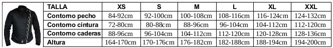 Guía de tallas Chaquetilla