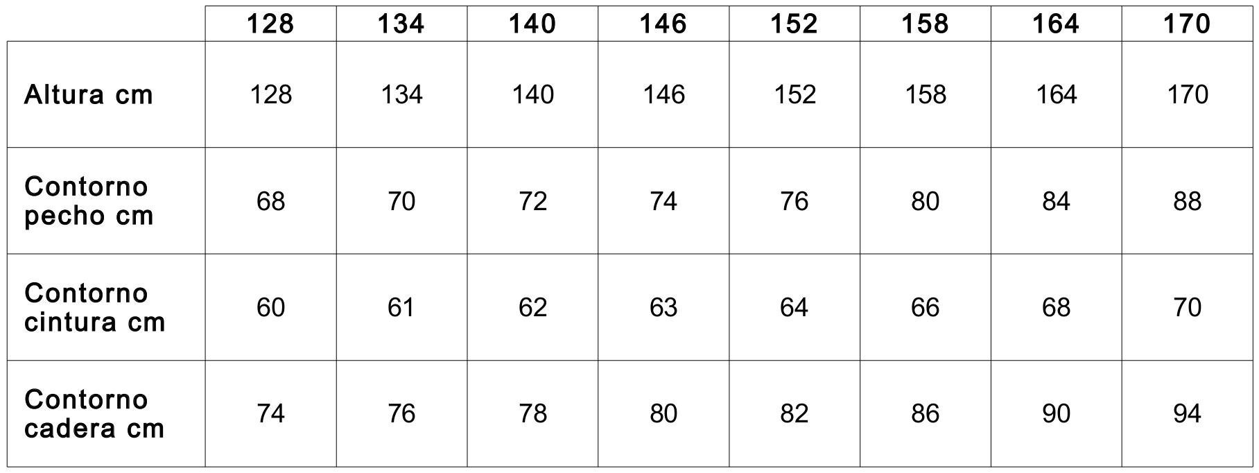 Guía de tallas Chaquetilla 350N CE GJ-170 niños