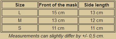 Guía de tallas Mascarilla  de lino