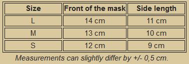 Guía de tallas Mascarilla