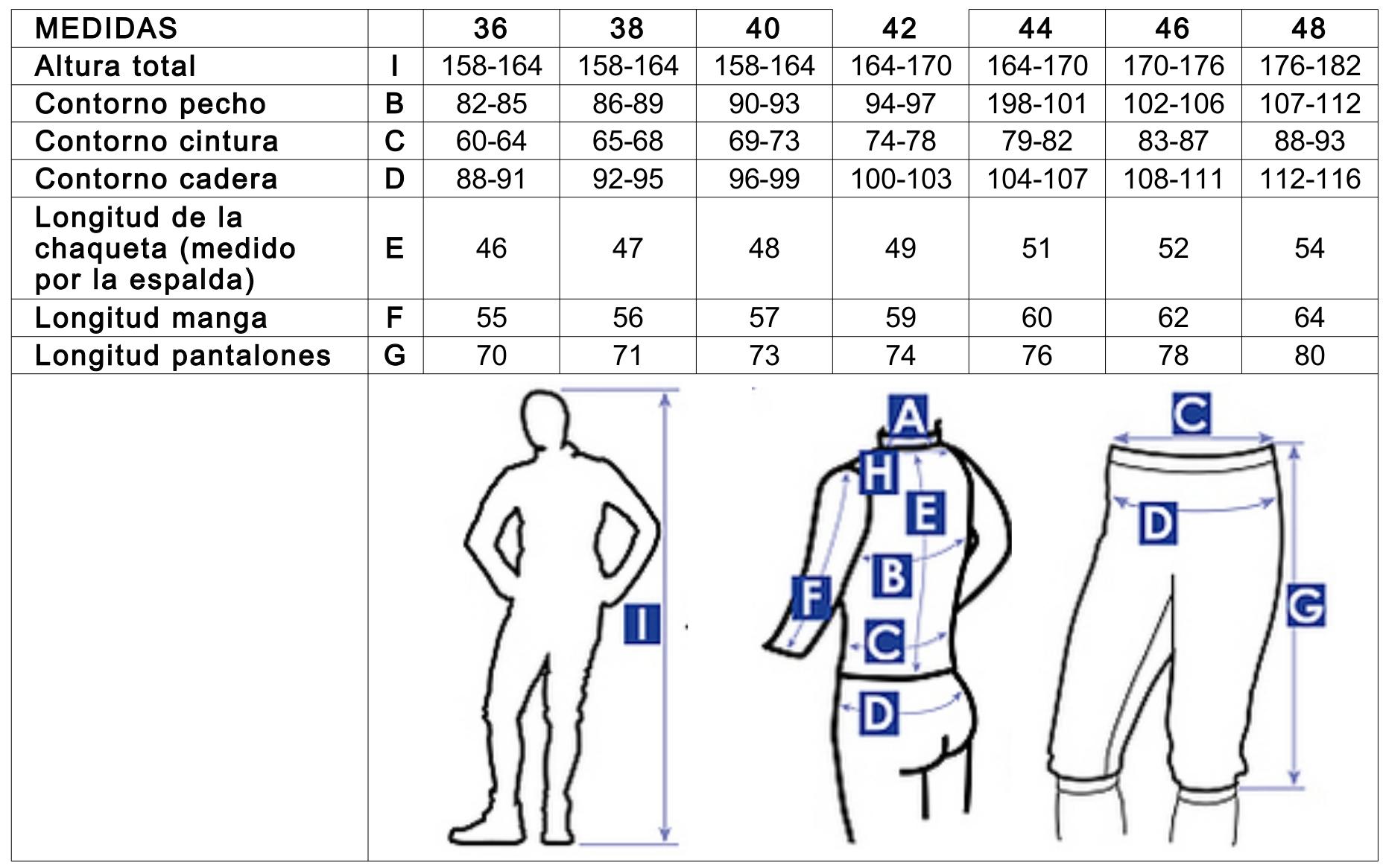 Guía de tallas Pantalon HEMA 350N mujer