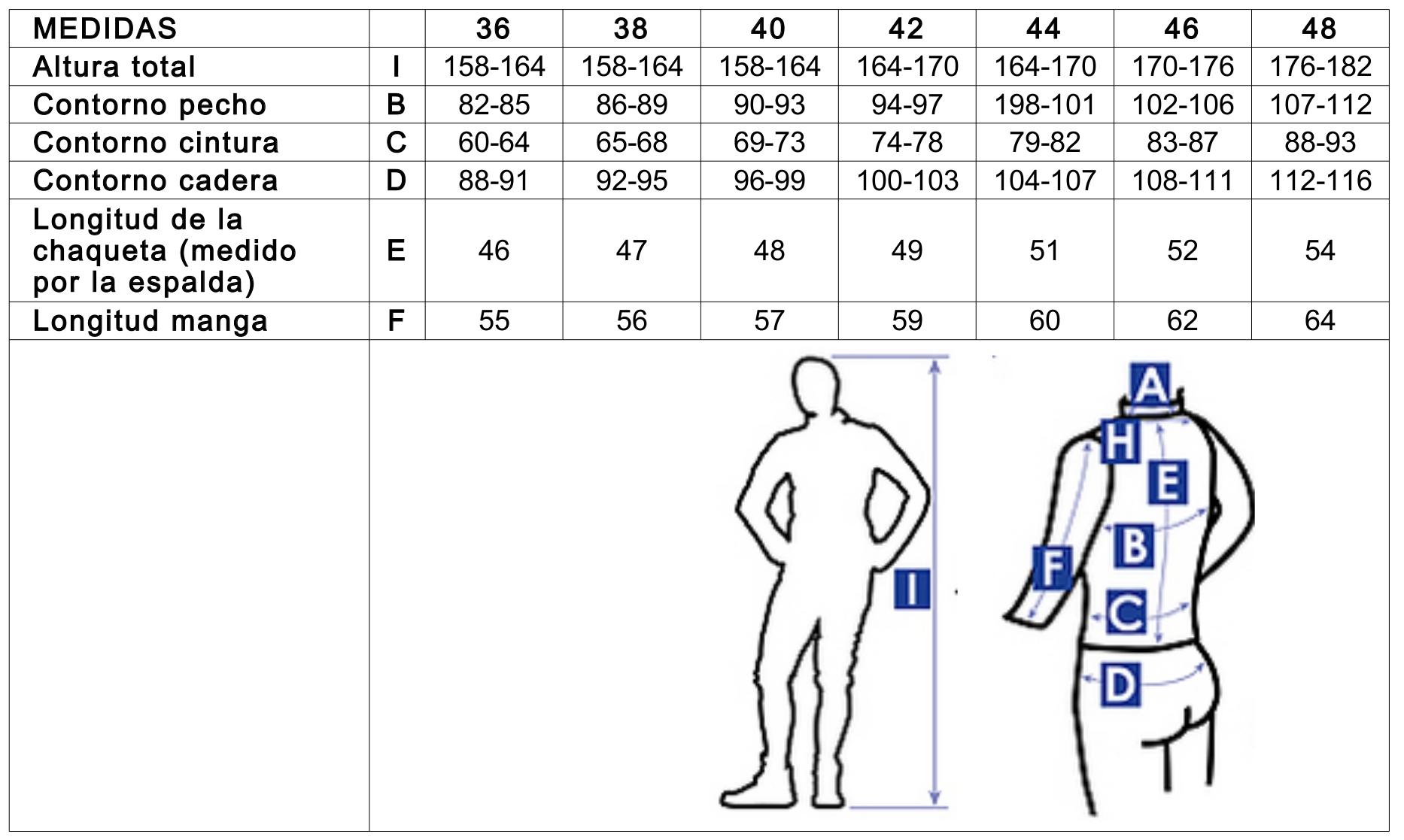 Guía de tallas Chaquetilla HEMA 350N para mujer