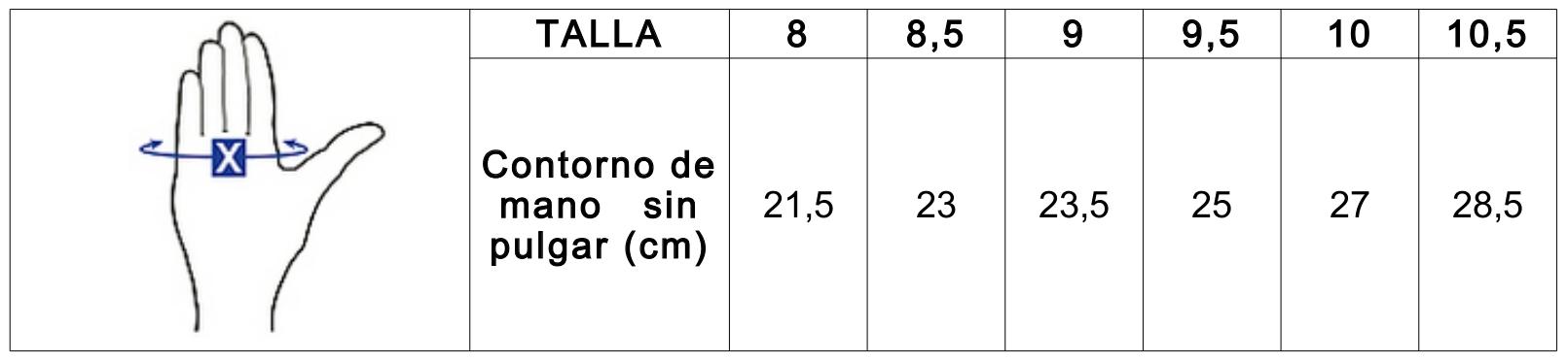 Guía de tallas Guantes para ropera acolchados