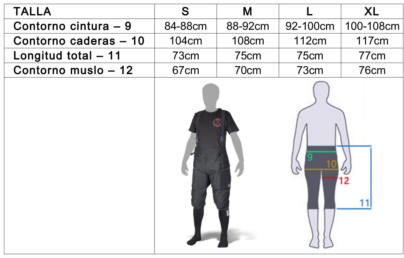 Guía de tallas Pantalon SPES